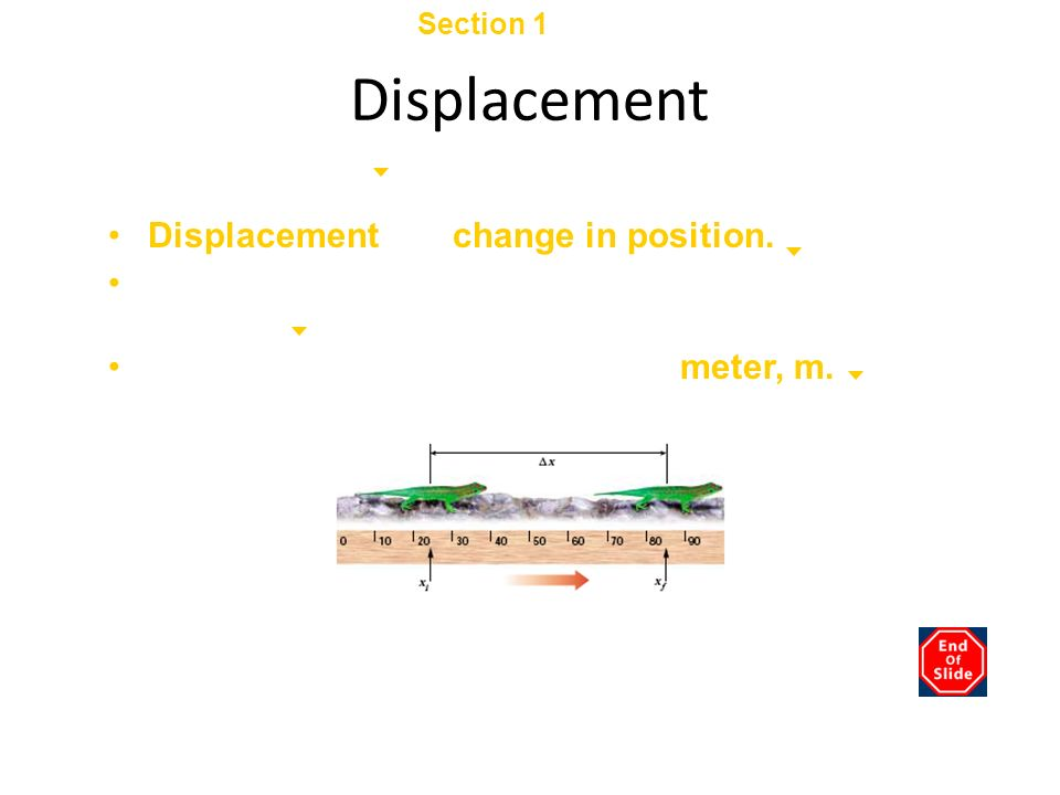 Section 1 Displacement and Velocity Chapter 2 Displacement x = x f – x i displacement = final position – initial position Displacement is a change in