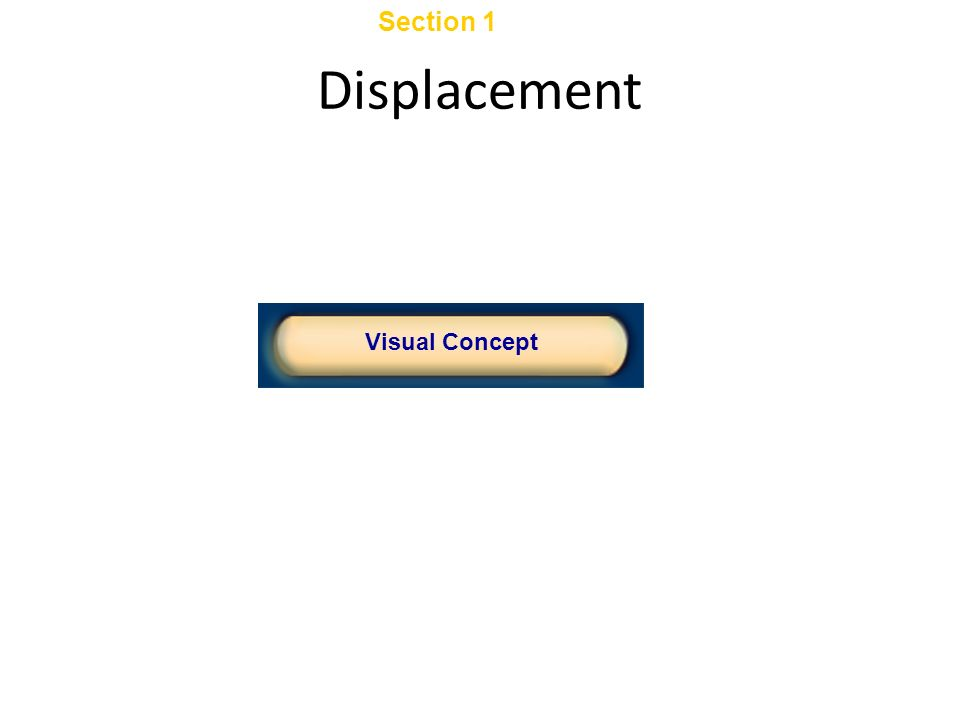 Click below to watch the Visual Concept. Visual Concept Chapter 2 Section 1 Displacement and Velocity Displacement