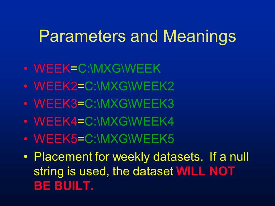 Parameters and Meanings WEEK=C:\MXG\WEEK WEEK2=C:\MXG\WEEK2 WEEK3=C:\MXG\WEEK3 WEEK4=C:\MXG\WEEK4 WEEK5=C:\MXG\WEEK5 Placement for weekly datasets. If