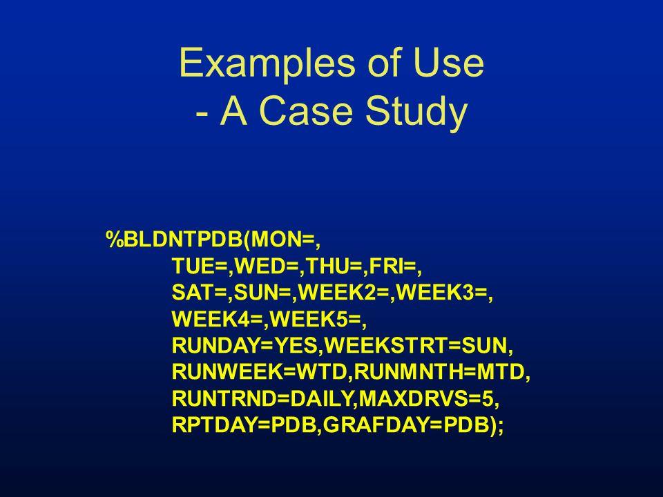 Examples of Use - A Case Study %BLDNTPDB(MON=, TUE=,WED=,THU=,FRI=, SAT=,SUN=,WEEK2=,WEEK3=, WEEK4=,WEEK5=, RUNDAY=YES,WEEKSTRT=SUN, RUNWEEK=WTD,RUNMN