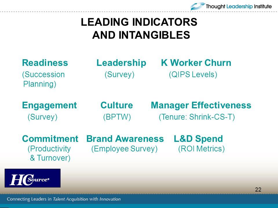 HC Source ® 22 Readiness Leadership K Worker Churn (Succession (Survey) (QIPS Levels) Planning) Engagement Culture Manager Effectiveness (Survey) (BPT