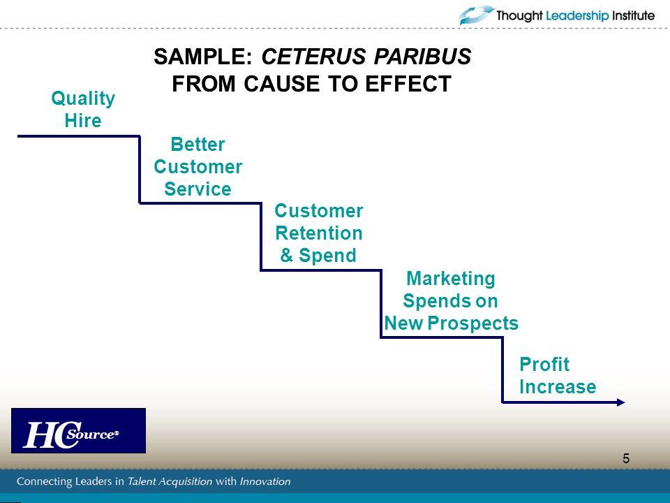 HC Source ® 5 Quality Hire Better Customer Service Customer Retention & Spend Marketing Spends on New Prospects Profit Increase SAMPLE: CETERUS PARIBU