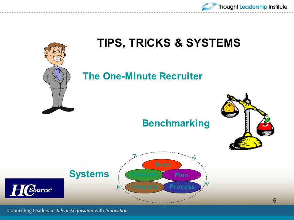 HC Source ® 6 TIPS, TRICKS & SYSTEMS The One-Minute Recruiter Benchmarking Systems > > > > > Scan Plan ProcessIntegrate Evaluate