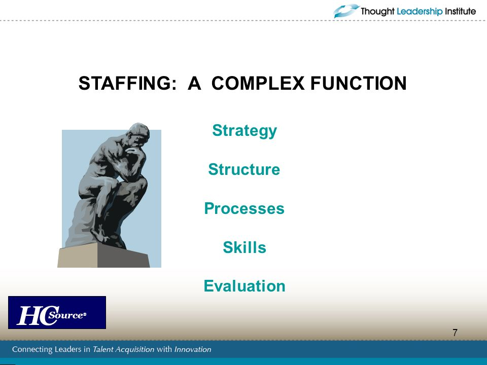 HC Source ® 7 STAFFING: A COMPLEX FUNCTION Strategy Structure Processes Skills Evaluation