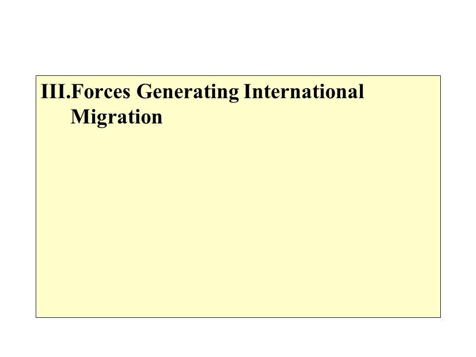 III.Forces Generating International Migration