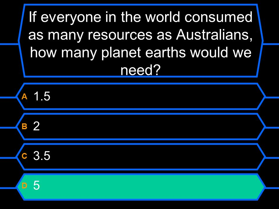 If everyone in the world consumed as many resources as Australians, how many planet earths would we need.