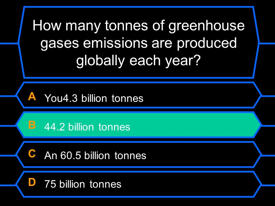 How many tonnes of greenhouse gases emissions are produced globally each year.