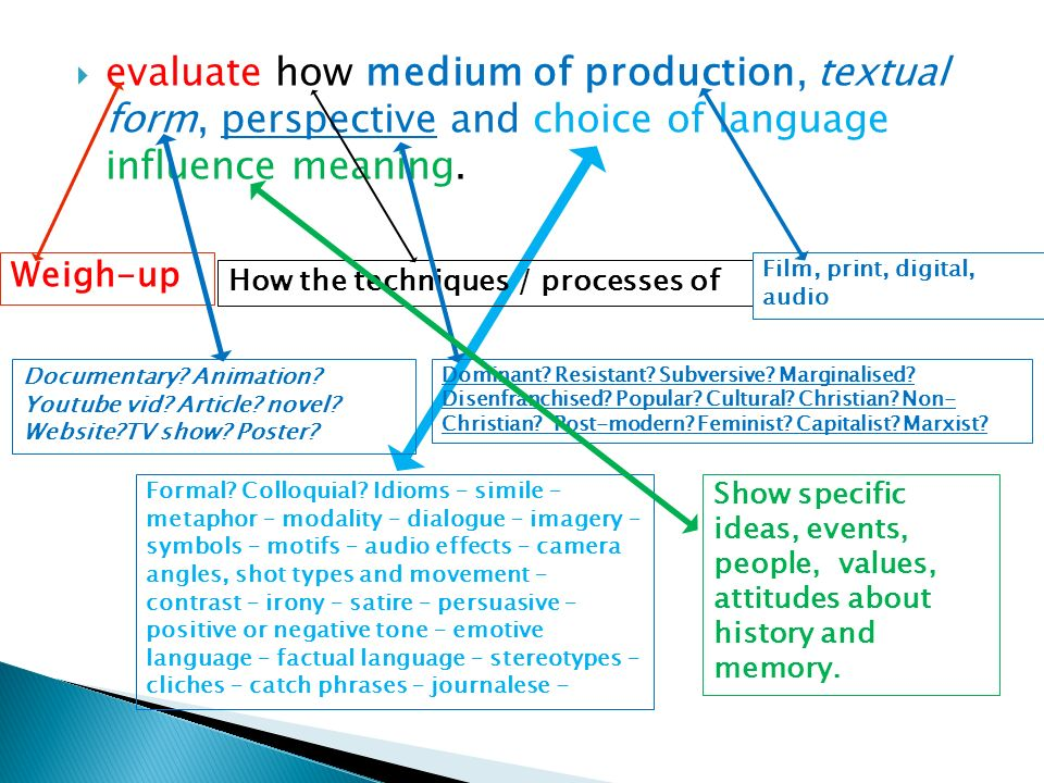 evaluate how medium of production, textual form, perspective and choice of language influence meaning. Weigh-up How the techniques / processes of Film