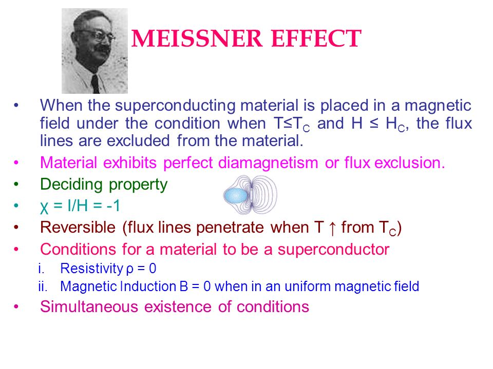 MEISSNER EFFECT When the superconducting material is placed in a magnetic field under the condition when TT C and H H C, the flux lines are excluded f