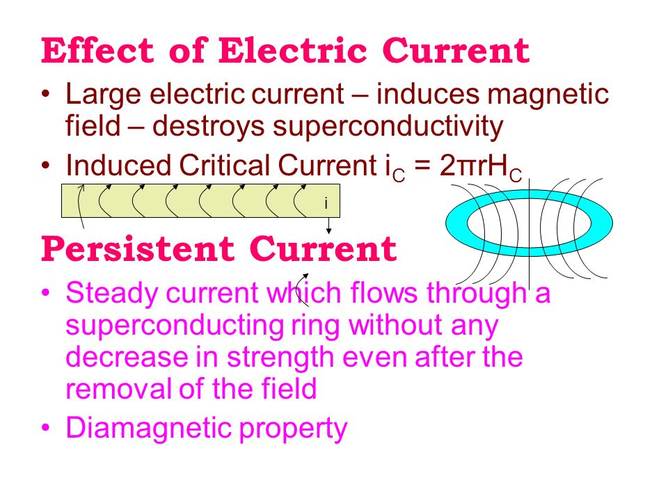 Effect of Electric Current Large electric current – induces magnetic field – destroys superconductivity Induced Critical Current i C = 2πrH C Persiste