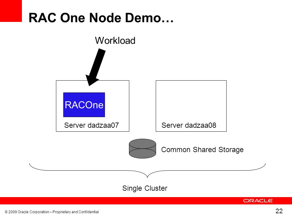 © 2009 Oracle Corporation – Proprietary and Confidential 22 RAC One Node Demo… RACOne Server dadzaa07 Common Shared Storage Single Cluster Server dadzaa08 Workload
