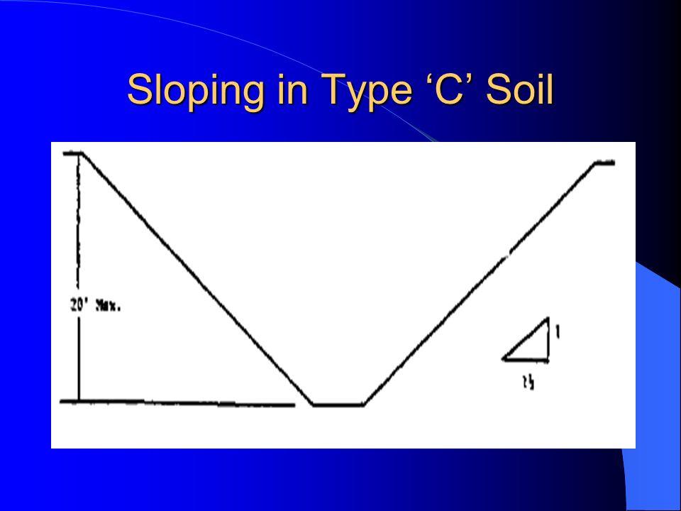 Sloping in Type C Soil