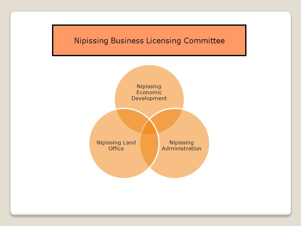 Nipissing Economic Development Nipissing Administration Nipissing Land Office Nipissing Business Licensing Committee