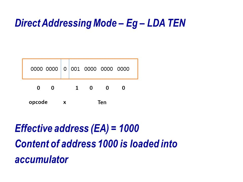 Direct Addressing Mode – Eg – LDA TEN 0000 0000 0 001 0000 0000 0000 000001 x Effective address (EA) = 1000 Content of address 1000 is loaded into acc