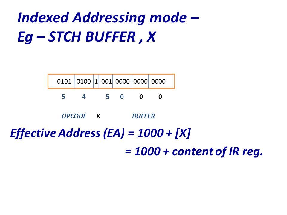 Indexed Addressing mode – Eg – STCH BUFFER, X Effective Address (EA) = 1000 + [X] = 1000 + content of IR reg. 0101 0100 1 001 0000 0000 0000 5 X 50004