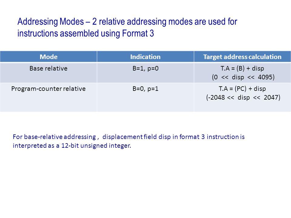 Addressing Modes – 2 relative addressing modes are used for instructions assembled using Format 3 ModeIndicationTarget address calculation Base relati