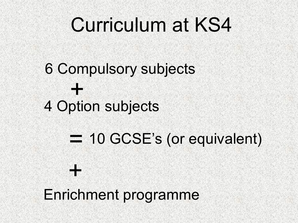 Curriculum at KS4 6 Compulsory subjects 4 Option subjects Enrichment programme + = 10 GCSEs (or equivalent) +