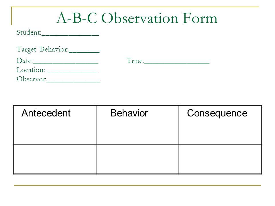 A-B-C Observation Form Student:_______________ Target Behavior:________ Date:_________________Time:_________________ Location: _____________ Observer: