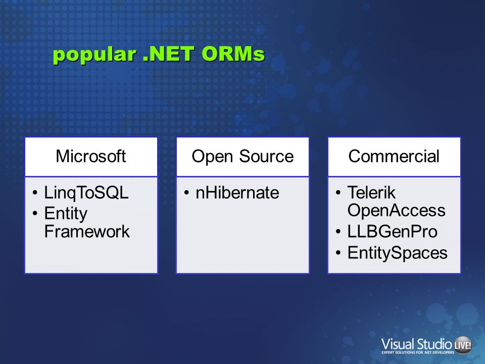 popular.NET ORMs Microsoft LinqToSQL Entity Framework Open Source nHibernate Commercial Telerik OpenAccess LLBGenPro EntitySpaces