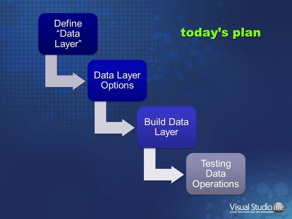 mock testing Goal: Test your business logic B Database Communication (ORM, ADO.NET, etc.) Repository Business Code UI Behaviors Services Database