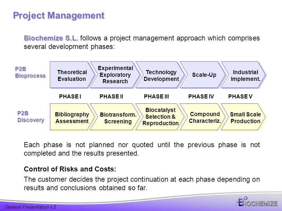 General Presentation v.2 Project Management Biochemize S.L.