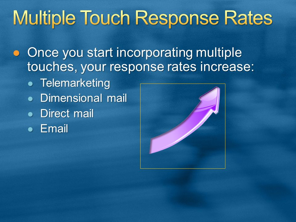 Once you start incorporating multiple touches, your response rates increase:Once you start incorporating multiple touches, your response rates increase: Telemarketing Telemarketing Dimensional mail Dimensional mail Direct mail Direct mail