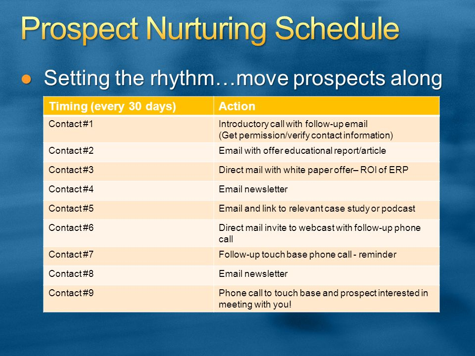 Setting the rhythm…move prospects alongSetting the rhythm…move prospects along Timing (every 30 days)Action Contact #1Introductory call with follow-up email (Get permission/verify contact information) Contact #2Email with offer educational report/article Contact #3Direct mail with white paper offer– ROI of ERP Contact #4Email newsletter Contact #5Email and link to relevant case study or podcast Contact #6Direct mail invite to webcast with follow-up phone call Contact #7Follow-up touch base phone call - reminder Contact #8Email newsletter Contact #9Phone call to touch base and prospect interested in meeting with you!