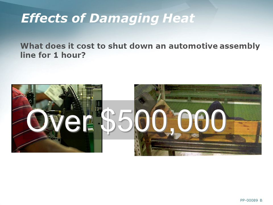 PP B Effects of Damaging Heat What does it cost to shut down an automotive assembly line for 1 hour.