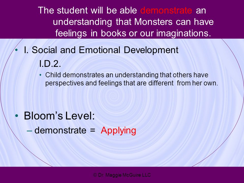The student will be able demonstrate an understanding that Monsters can have feelings in books or our imaginations. I. Social and Emotional Developmen