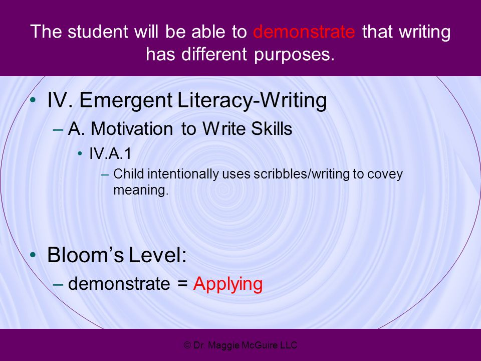 The student will be able to demonstrate that writing has different purposes. IV. Emergent Literacy-Writing –A. Motivation to Write Skills IV.A.1 –Chil