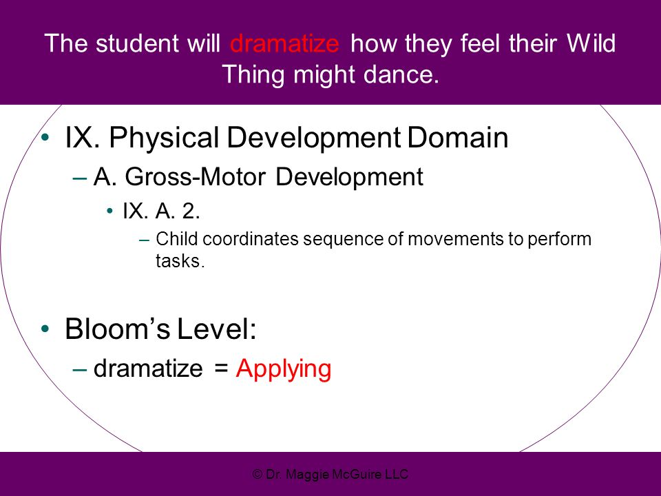 The student will dramatize how they feel their Wild Thing might dance. IX. Physical Development Domain –A. Gross-Motor Development IX. A. 2. –Child co