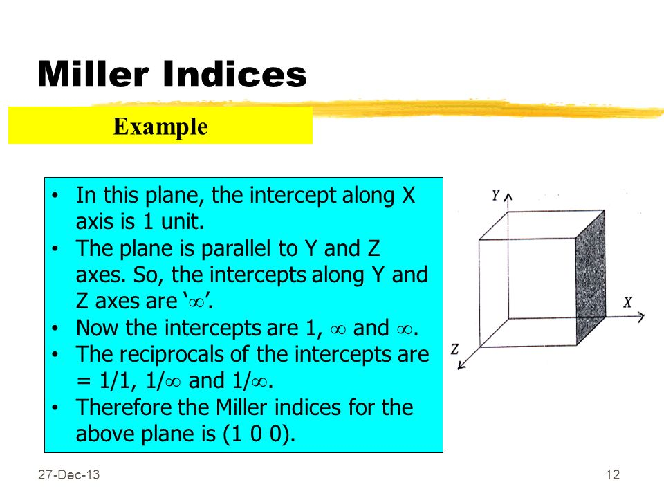 Miller Indices 27-Dec-1312 Example In this plane, the intercept along X axis is 1 unit. The plane is parallel to Y and Z axes. So, the intercepts alon