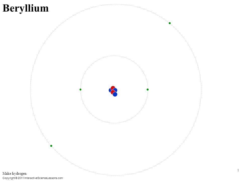 Copyright © 2011 InteractiveScienceLessons.com Beryllium 1 Make hydrogen