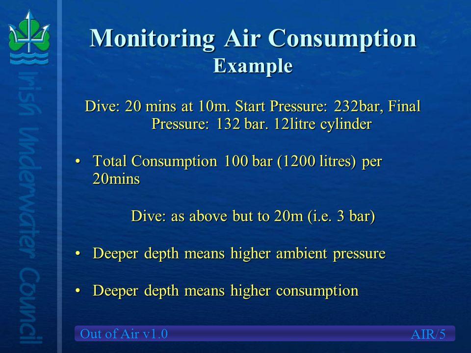 Out of Air v1.0 Monitoring Air Consumption Example Dive: 20 mins at 10m.