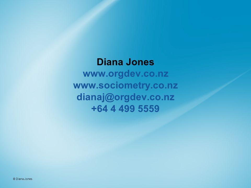 Diana Jones www.orgdev.co.nz www.sociometry.co.nz dianaj@orgdev.co.nz +64 4 499 5559 © Diana Jones