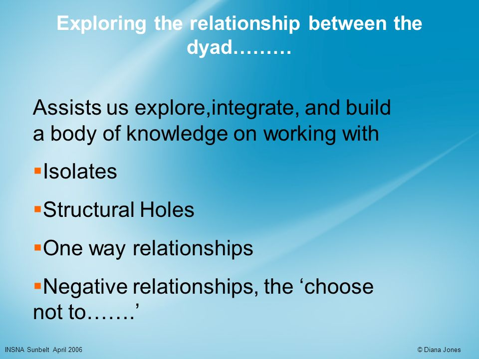Assists us explore,integrate, and build a body of knowledge on working with Isolates Structural Holes One way relationships Negative relationships, the choose not to…….