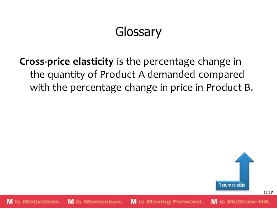Return to slide Cross-price elasticity is the percentage change in the quantity of Product A demanded compared with the percentage change in price in