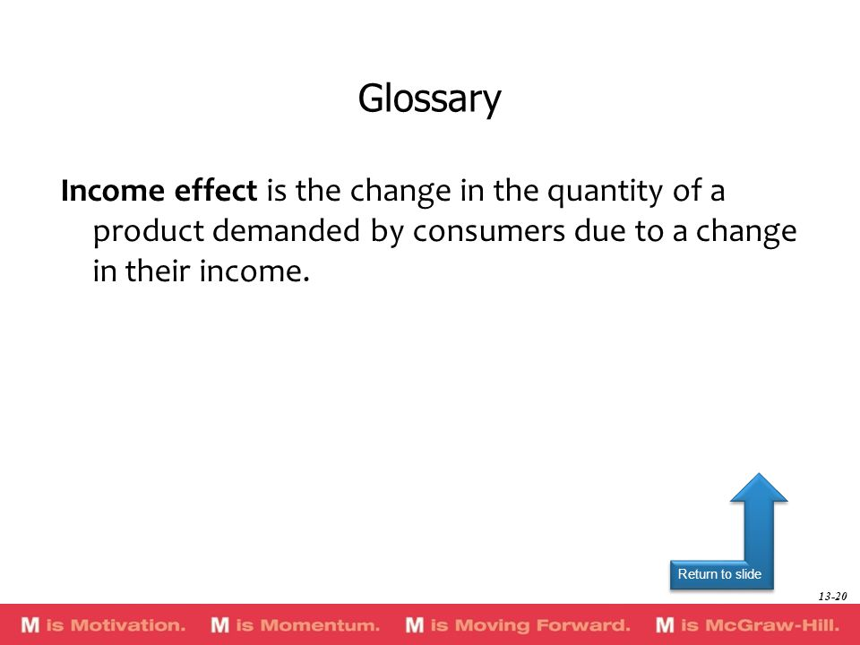 Return to slide Income effect is the change in the quantity of a product demanded by consumers due to a change in their income. Glossary 13-20