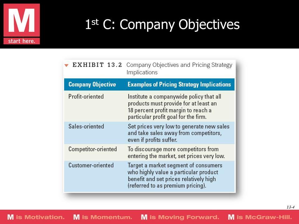 1 st C: Company Objectives 13-4