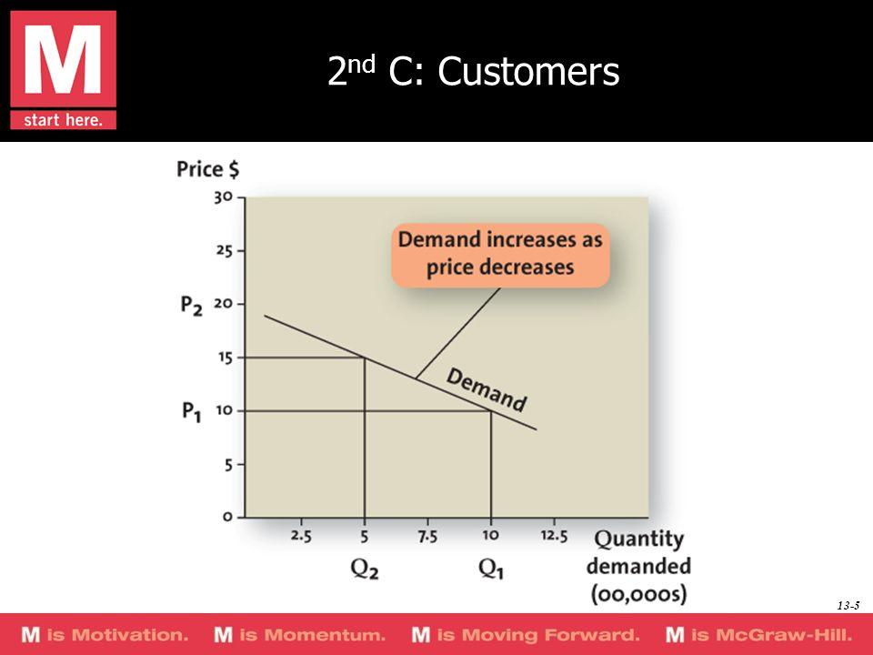 2 nd C: Customers 13-5