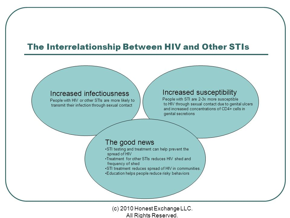 The Interrelationship Between HIV and Other STIs Increased infectiousness People with HIV or other STIs are more likely to transmit their infection th