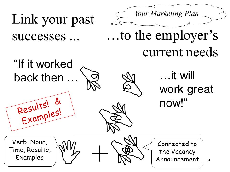5 Link your past successes... …to the employers current needs If it worked back then … …it will work great now! Results! & Examples! + Verb, Noun, Tim