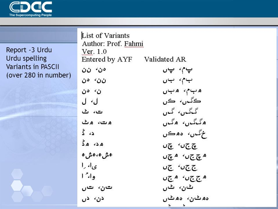 Nurturing Living Languages © C-DAC Report -3 Urdu Urdu spelling Variants in PASCII (over 280 in number)
