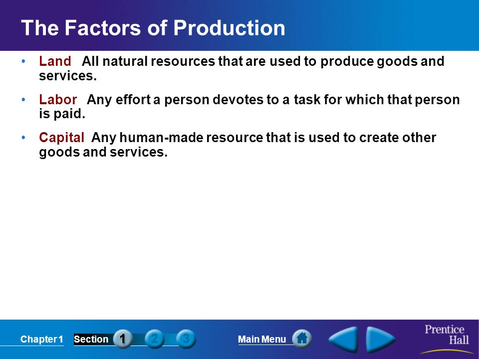Chapter 1SectionMain Menu The Factors of Production Land All natural resources that are used to produce goods and services. Labor Any effort a person