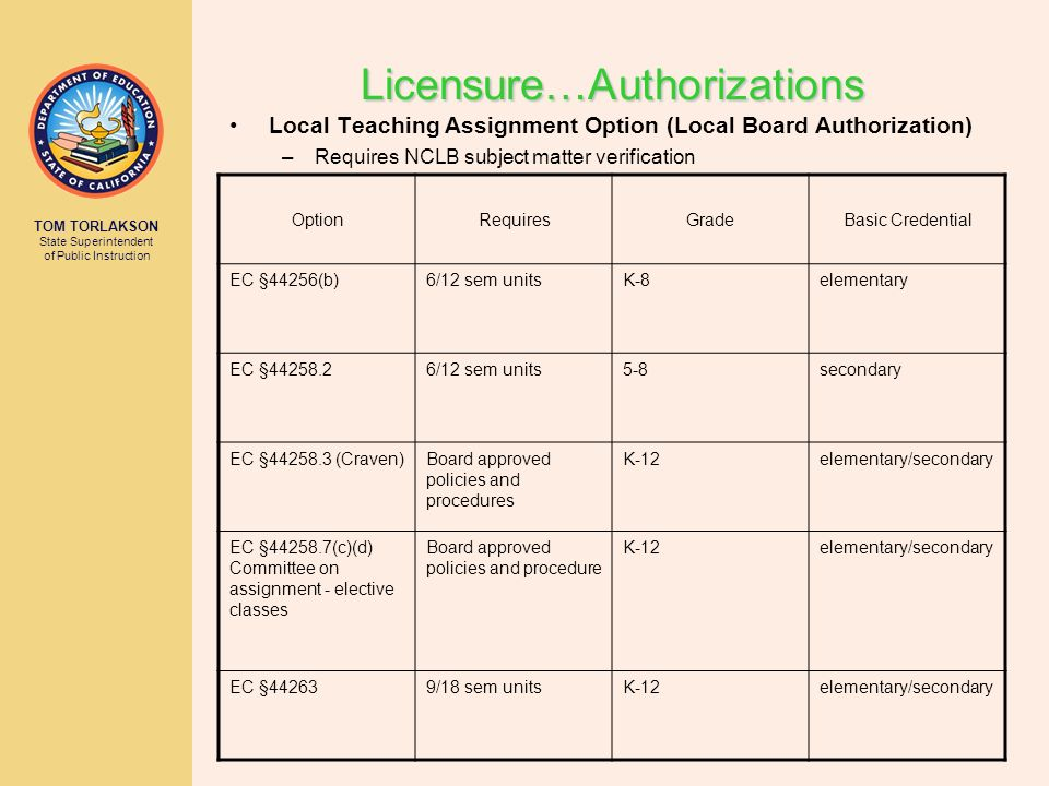 TOM TORLAKSON State Superintendent of Public Instruction Licensure…Authorizations Local Teaching Assignment Option (Local Board Authorization) –Requir