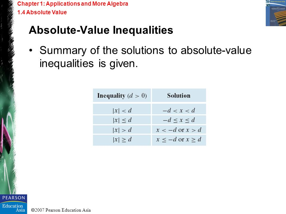 2007 Pearson Education Asia Absolute-Value Inequalities Summary of the solutions to absolute-value inequalities is given. Chapter 1: Applications and