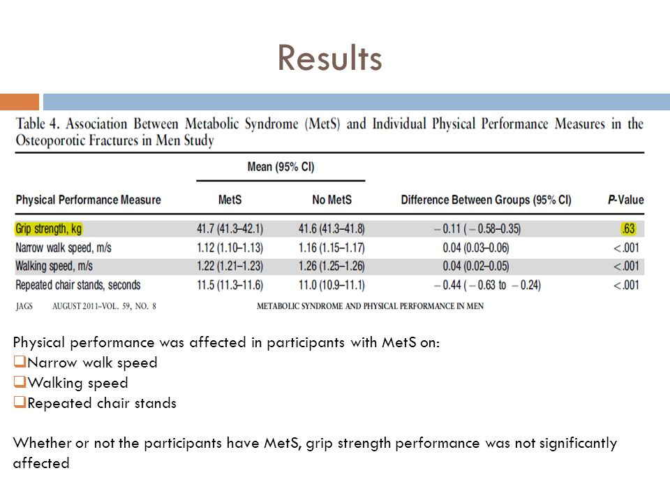 Results Physical performance was affected in participants with MetS on: Narrow walk speed Walking speed Repeated chair stands Whether or not the parti