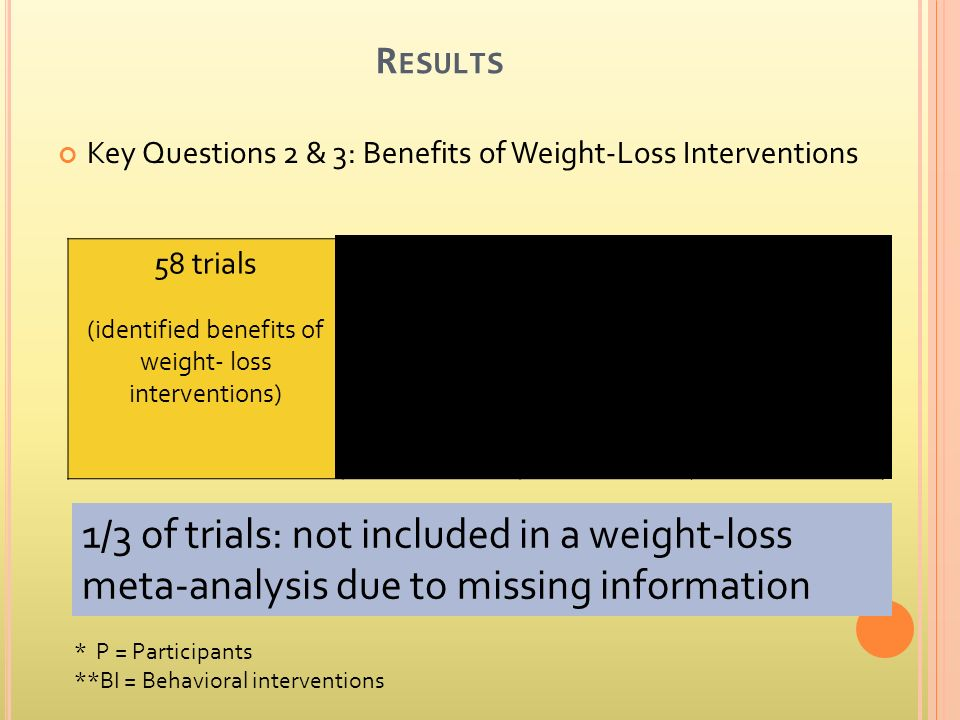 R ESULTS Key Questions 2 & 3: Benefits of Weight-Loss Interventions 58 trials (identified benefits of weight- loss interventions) 38 trials (13,495 P*