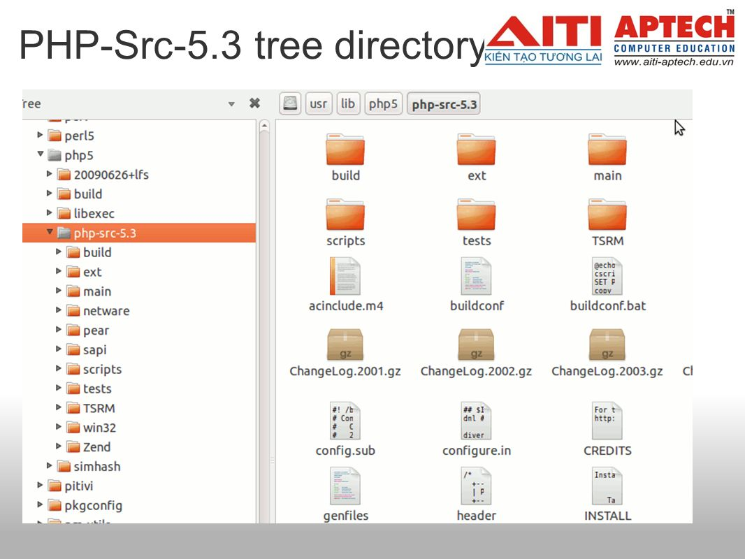 PHP-Src-5.3 tree directory