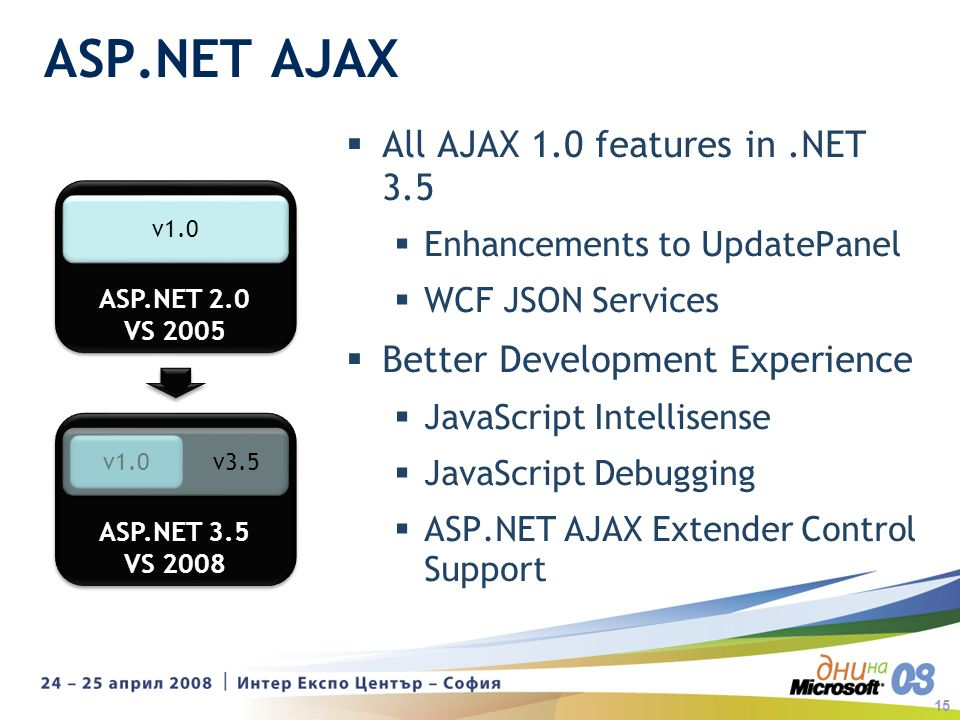 15 ASP.NET AJAX All AJAX 1.0 features in.NET 3.5 Enhancements to UpdatePanel WCF JSON Services Better Development Experience JavaScript Intellisense JavaScript Debugging ASP.NET AJAX Extender Control Support ASP.NET 2.0 VS 2005 ASP.NET 2.0 VS 2005 v1.0 ASP.NET 3.5 VS 2008 ASP.NET 3.5 VS 2008 v1.0 v3.5